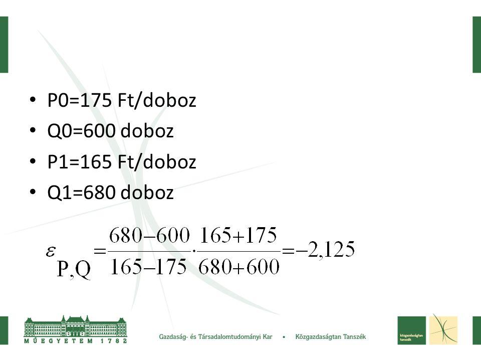 P0=175 Ft/doboz Q0=600 doboz P1=165 Ft/doboz Q1=680 doboz