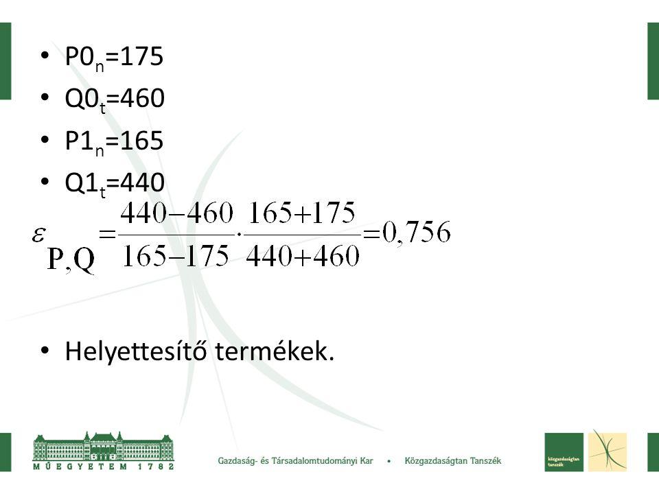 P0n=175 Q0t=460 P1n=165 Q1t=440 Helyettesítő termékek.