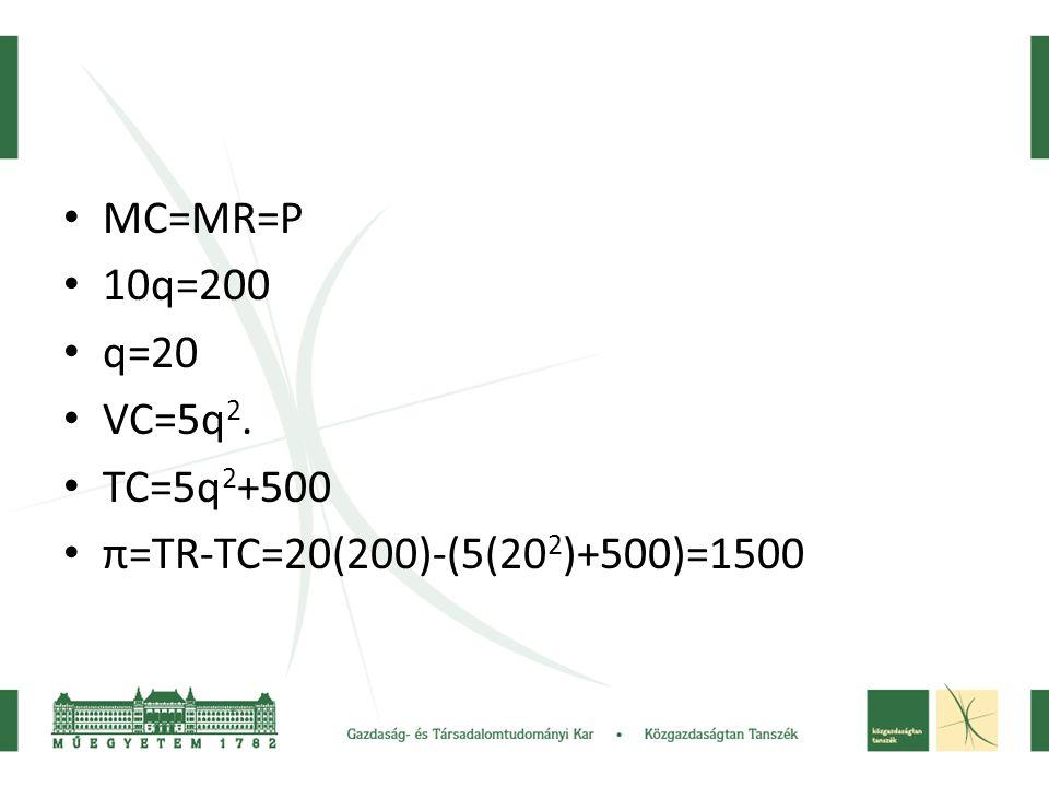 MC=MR=P 10q=200 q=20 VC=5q2. TC=5q2+500 π=TR-TC=20(200)-(5(202)+500)=1500