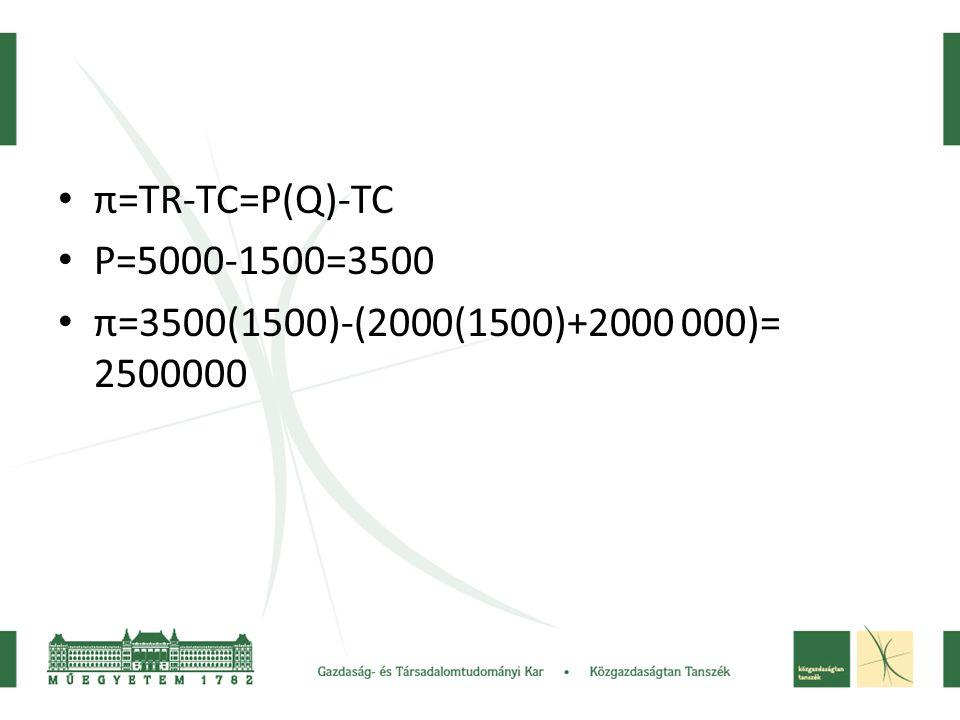 π=TR-TC=P(Q)-TC P=5000-1500=3500 π=3500(1500)-(2000(1500)+2000 000)= 2500000