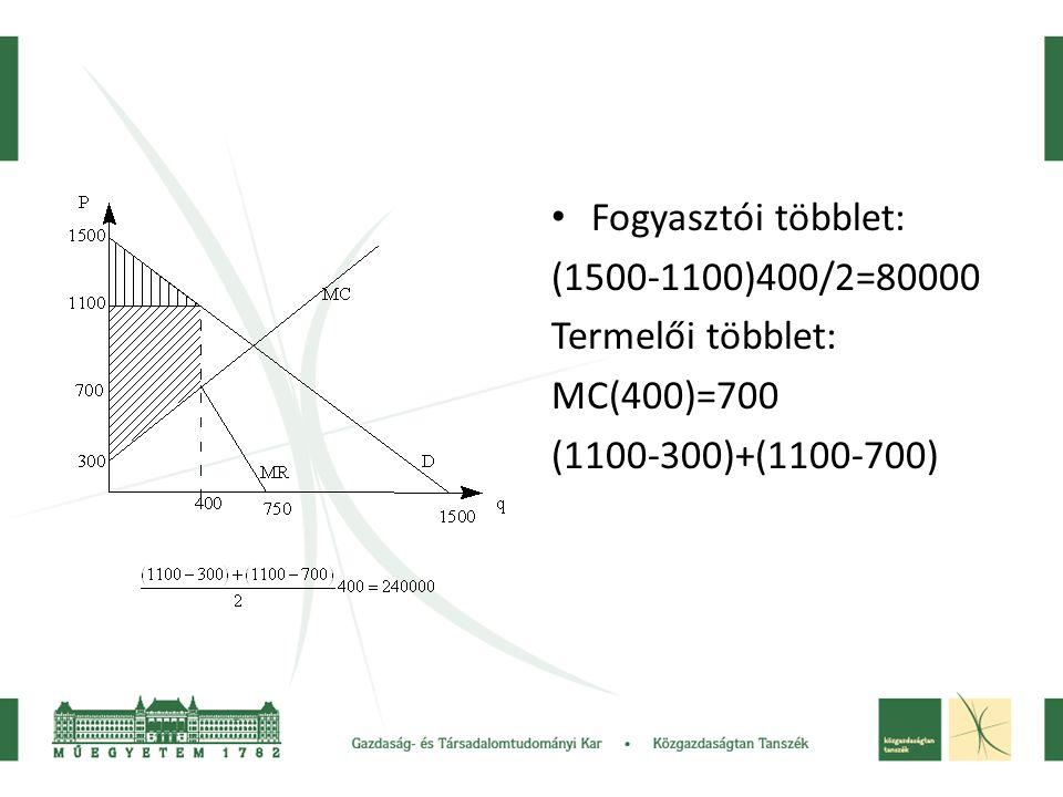 Fogyasztói többlet: (1500-1100)400/2=80000 Termelői többlet: MC(400)=700 (1100-300)+(1100-700)