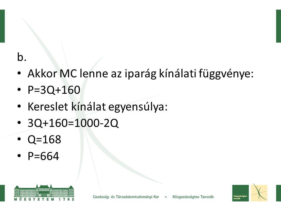 b. Akkor MC lenne az iparág kínálati függvénye: P=3Q+160. Kereslet kínálat egyensúlya: 3Q+160=1000-2Q.