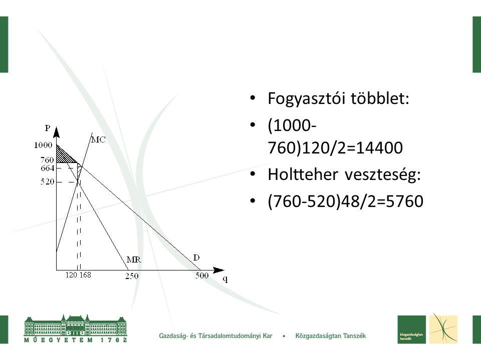 Fogyasztói többlet: (1000-760)120/2=14400 Holtteher veszteség: (760-520)48/2=5760
