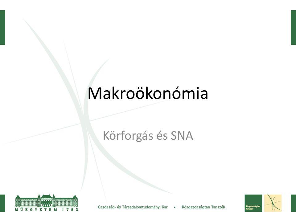 Makroökonómia Körforgás és SNA