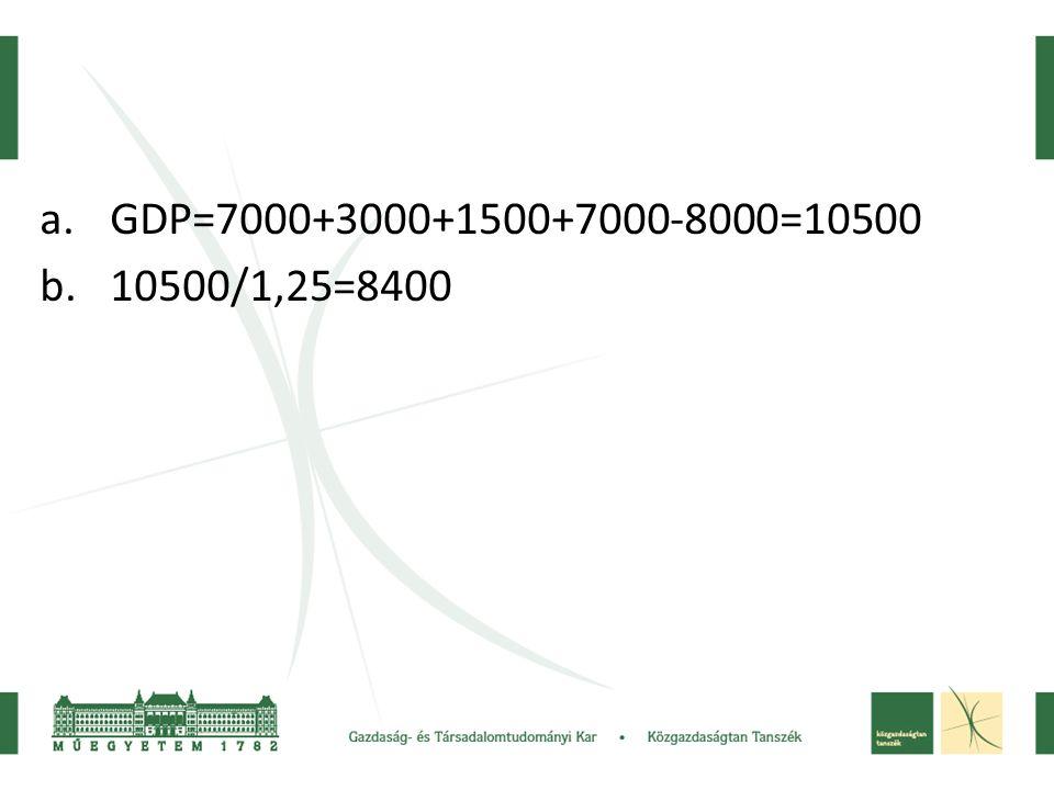 GDP=7000+3000+1500+7000-8000=10500 10500/1,25=8400