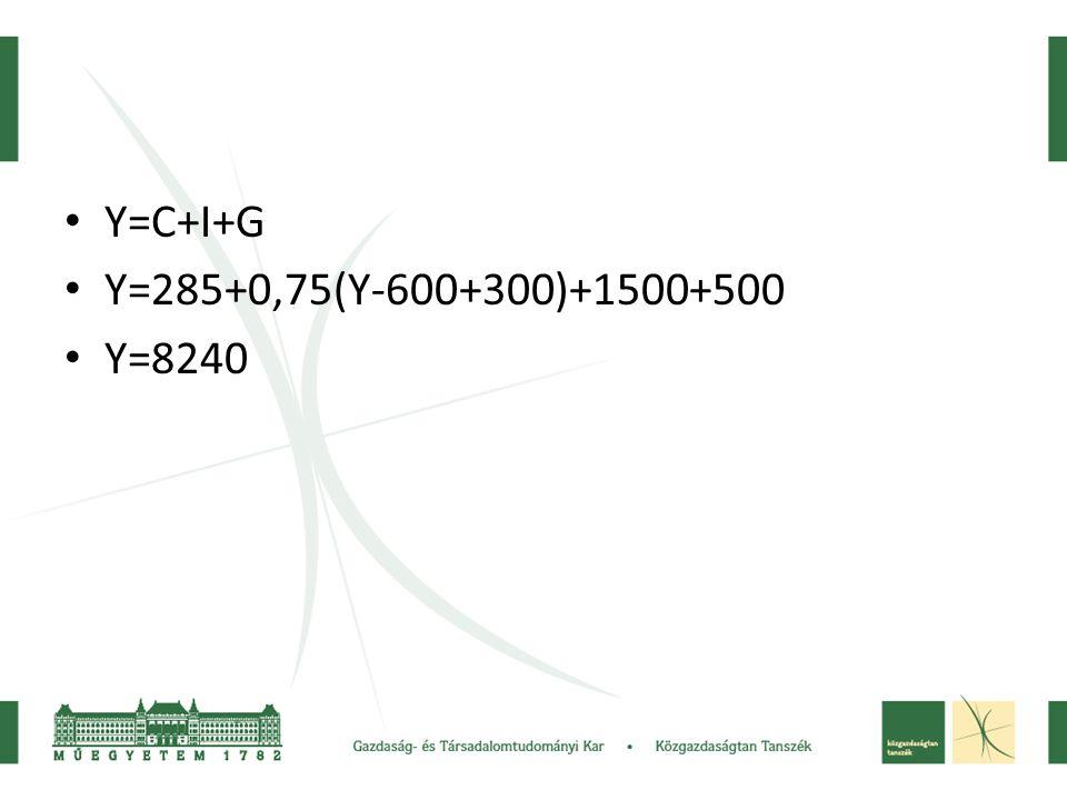 Y=C+I+G Y=285+0,75(Y-600+300)+1500+500 Y=8240