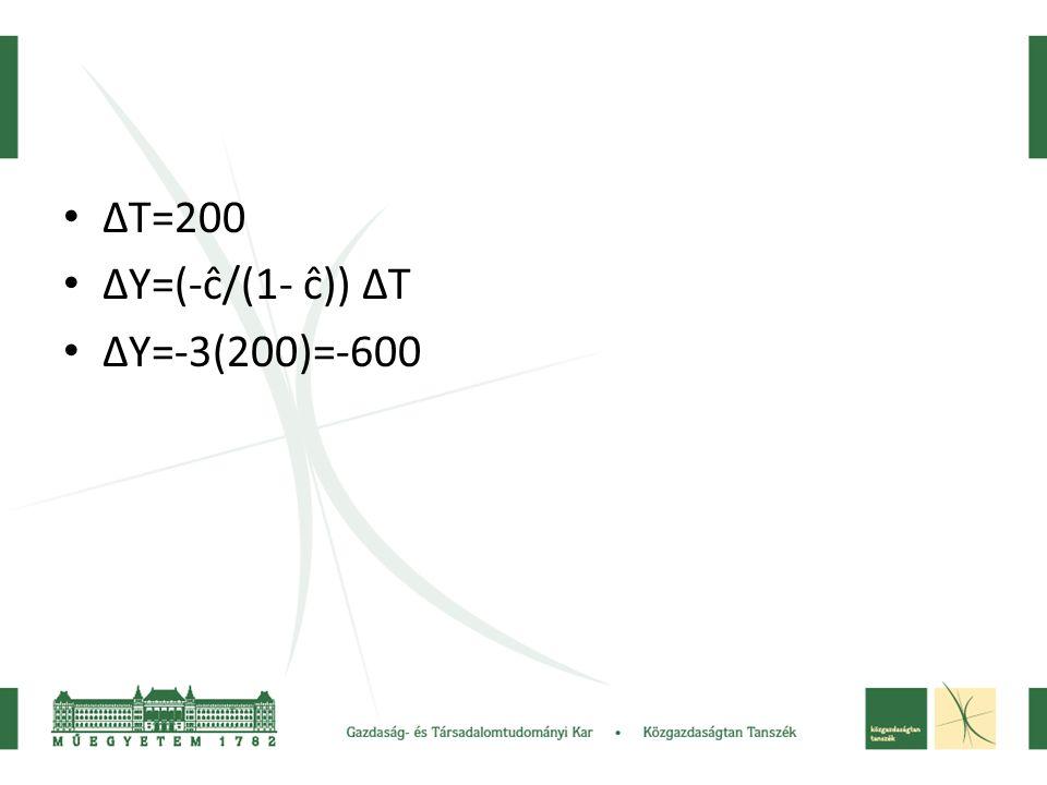 ΔT=200 ΔY=(-ĉ/(1- ĉ)) ΔT ΔY=-3(200)=-600