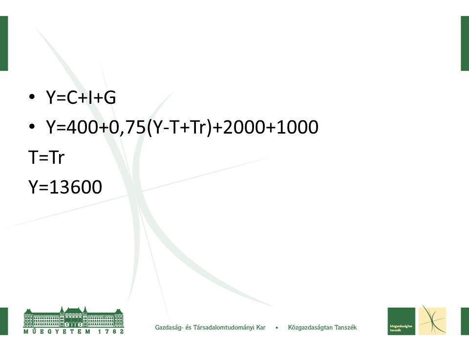 Y=C+I+G Y=400+0,75(Y-T+Tr)+2000+1000 T=Tr Y=13600