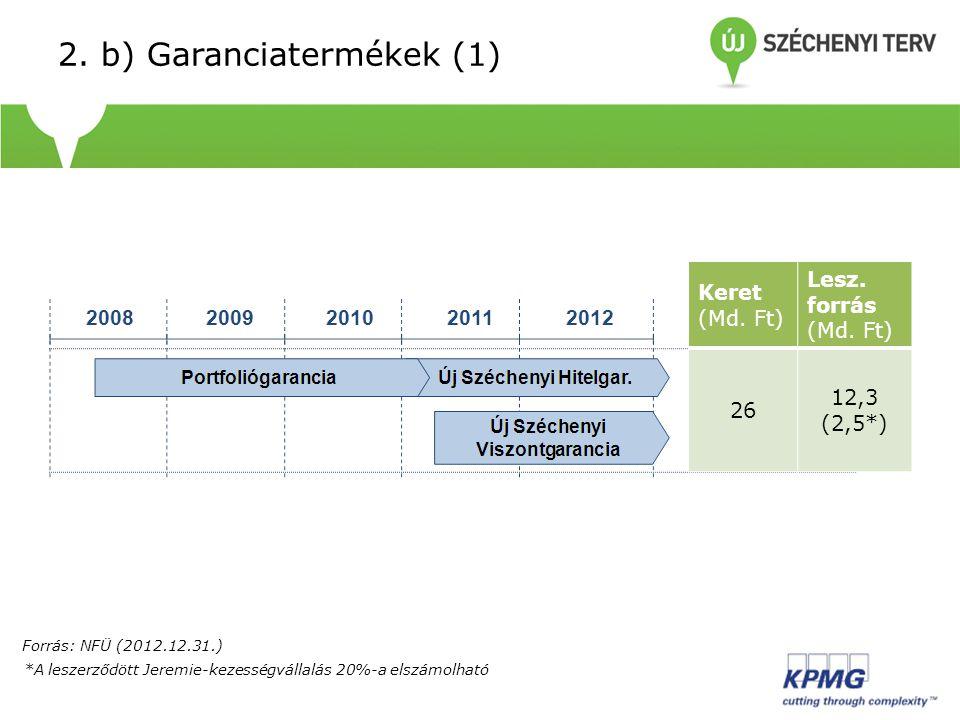 2. b) Garanciatermékek (1)