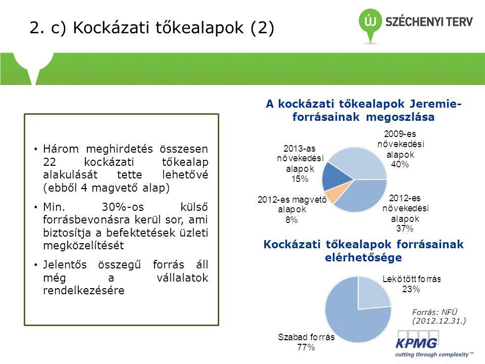 2. c) Kockázati tőkealapok (2)