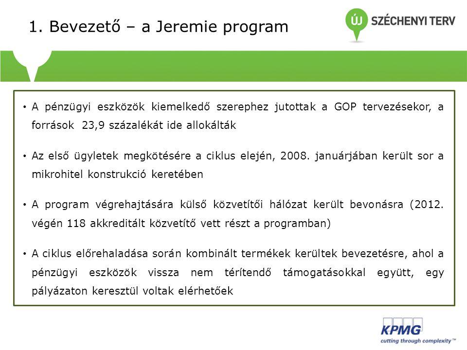 1. Bevezető – a Jeremie program