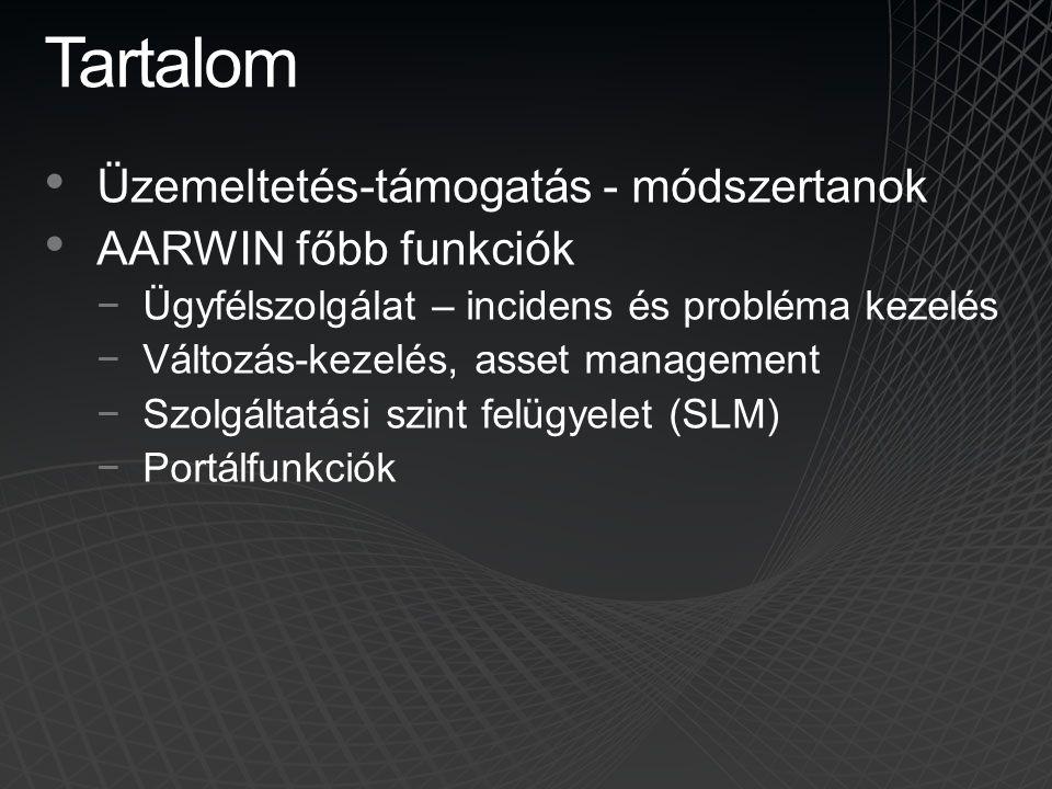 Tartalom Üzemeltetés-támogatás - módszertanok AARWIN főbb funkciók