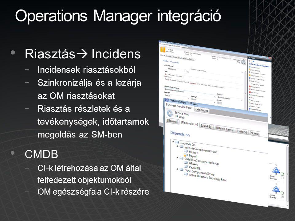 Operations Manager integráció