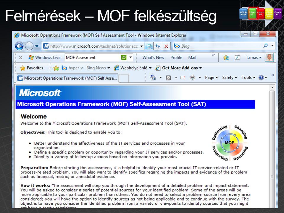 Felmérések – MOF felkészültség