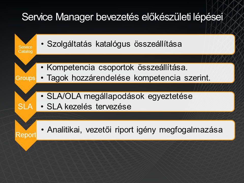 Service Manager bevezetés előkészületi lépései