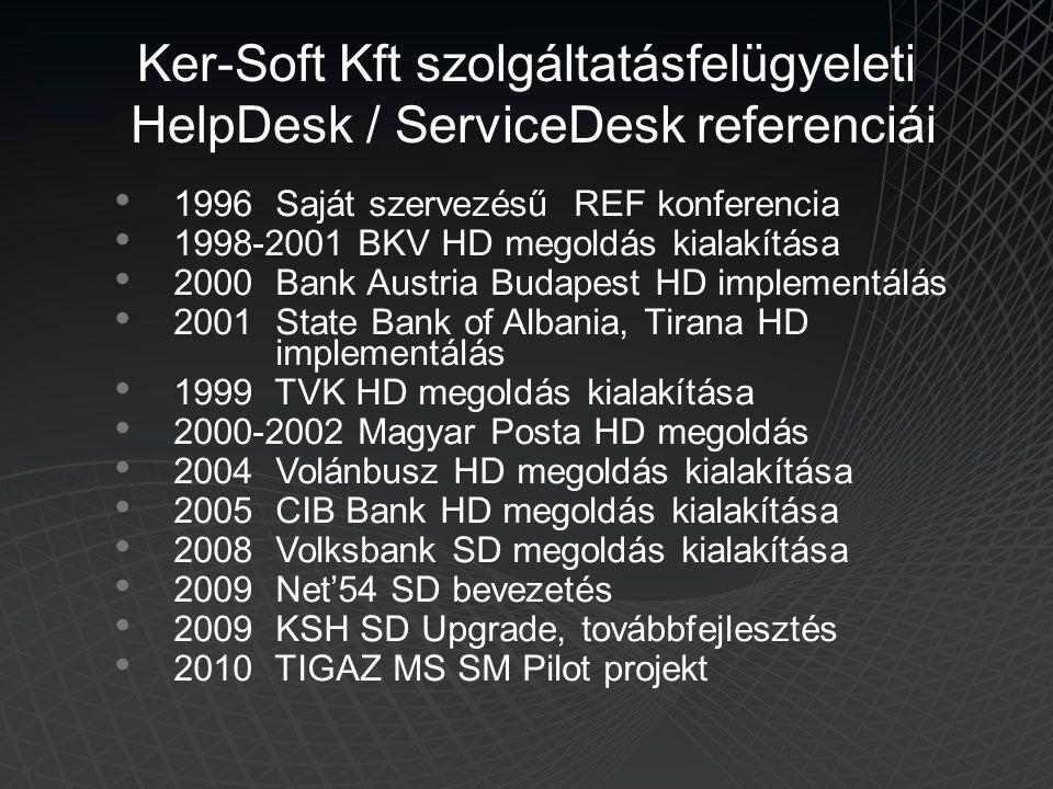 Ker-Soft Kft szolgáltatásfelügyeleti