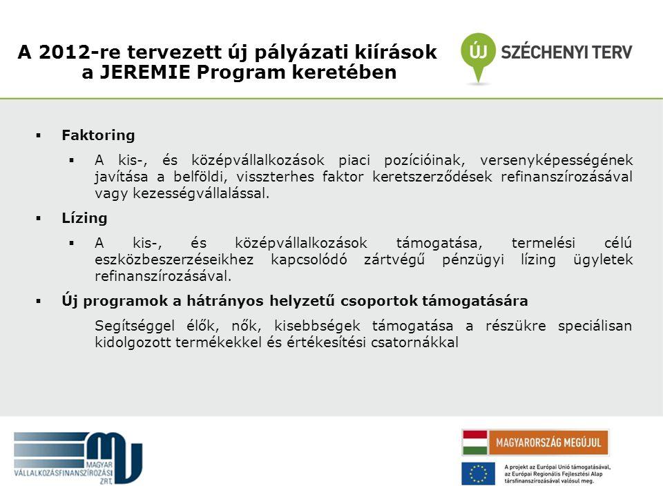 A 2012-re tervezett új pályázati kiírások a JEREMIE Program keretében