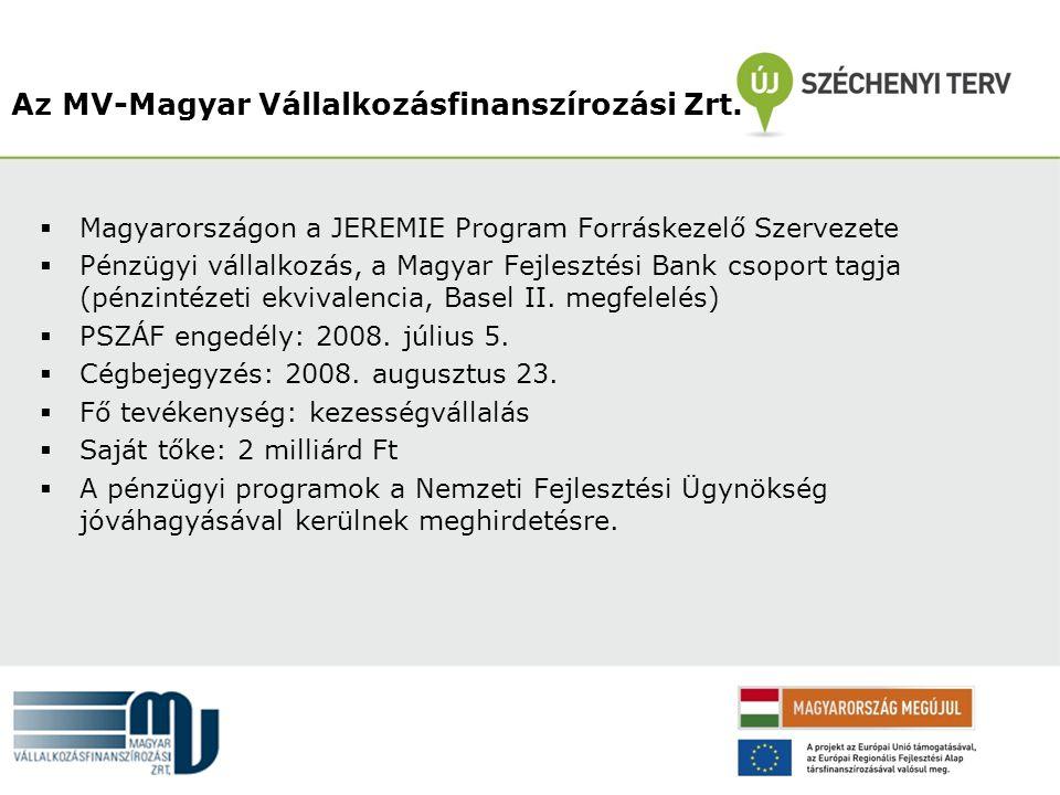 Az MV-Magyar Vállalkozásfinanszírozási Zrt.