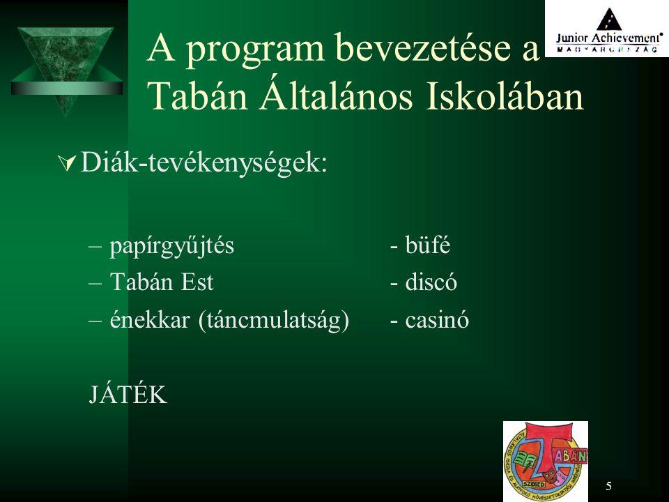 A program bevezetése a Tabán Általános Iskolában