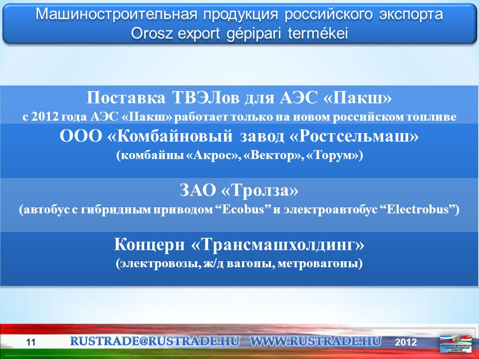 Поставка ТВЭЛов для АЭС «Пакш» OOO «Комбайновый завод «Ростсельмаш»
