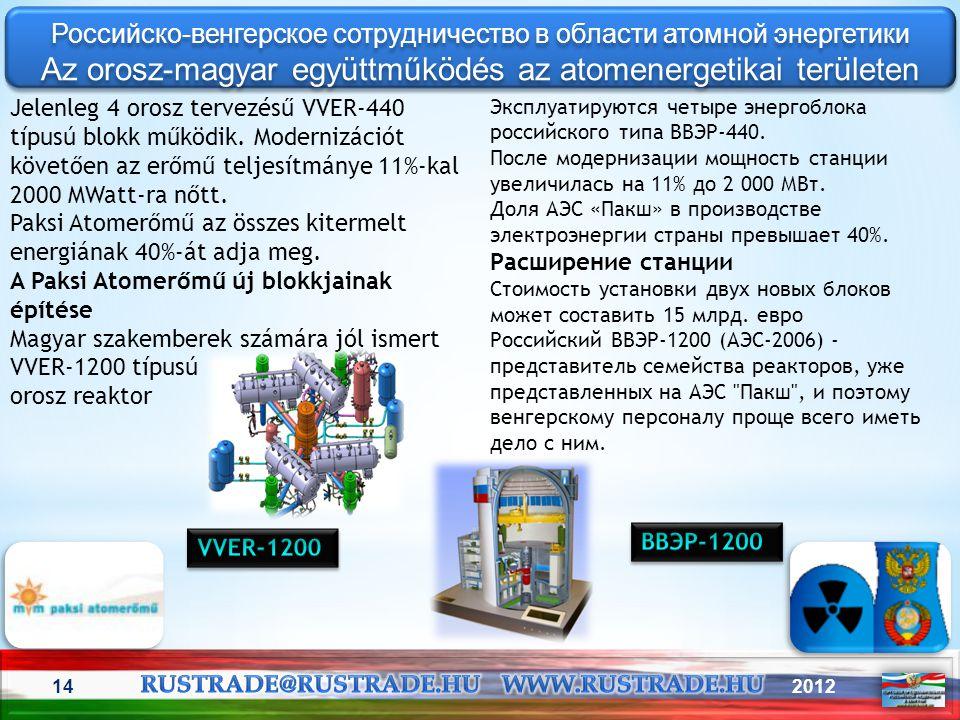 Az orosz-magyar együttműködés az atomenergetikai területen