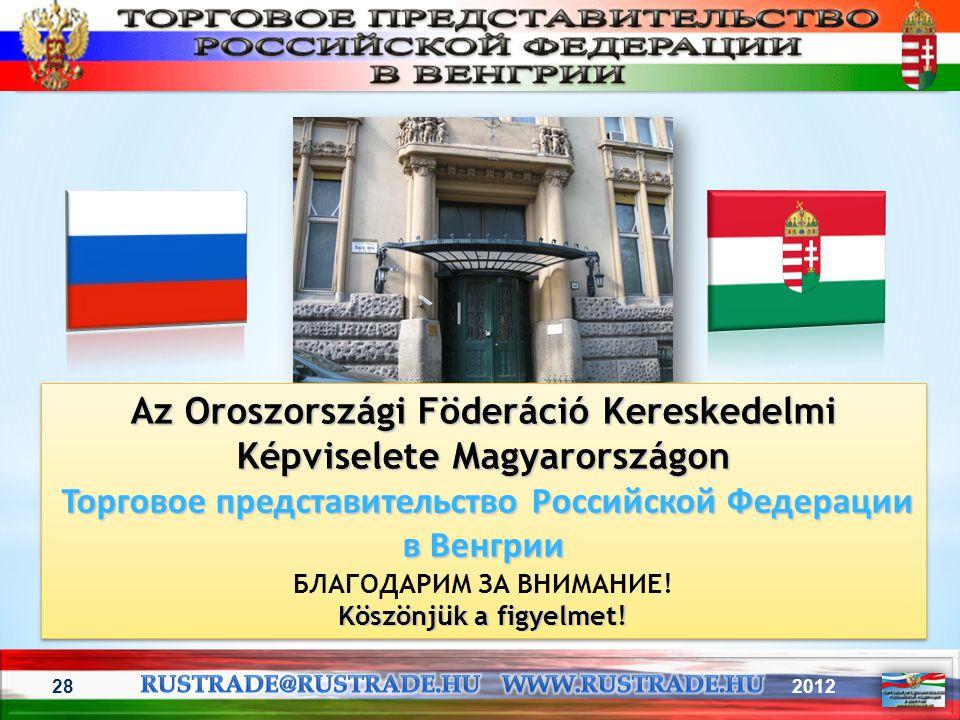 Az Oroszországi Föderáció Kereskedelmi Képviselete Magyarországon