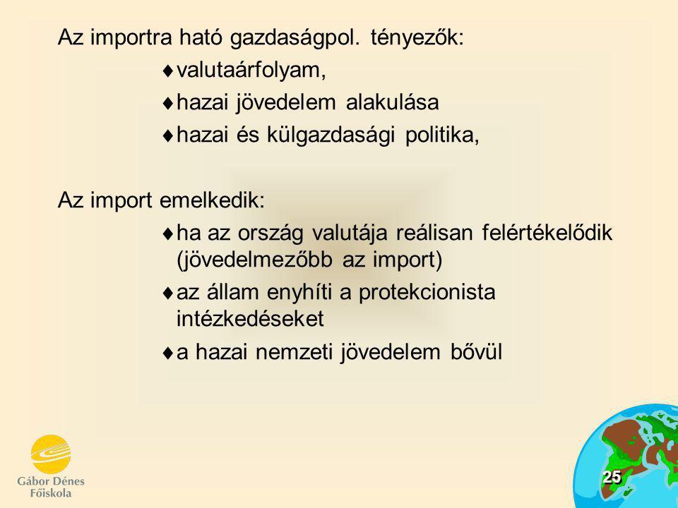 Az importra ható gazdaságpol. tényezők: