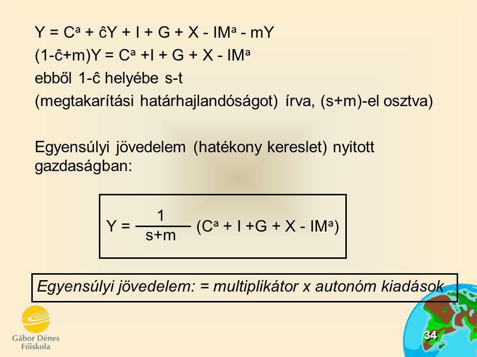 Y = Ca + ĉY + I + G + X - IMa - mY