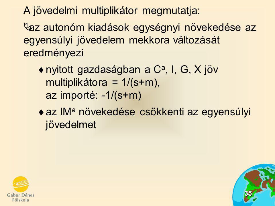 A jövedelmi multiplikátor megmutatja: