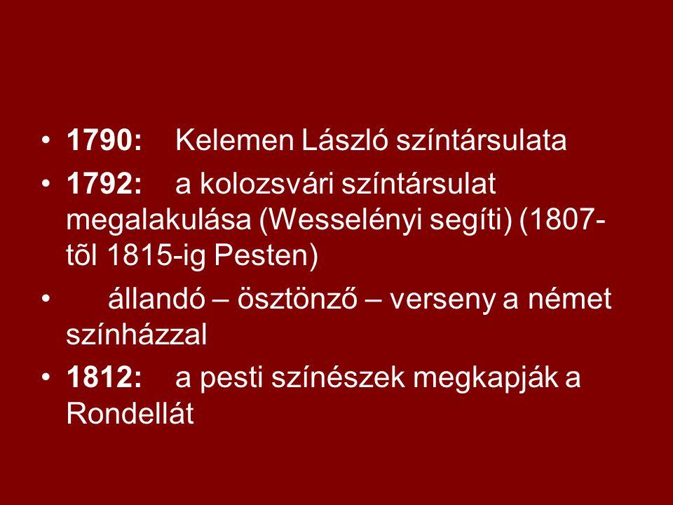 1790: Kelemen László színtársulata