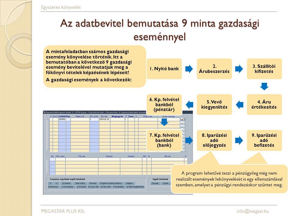 Az adatbevitel bemutatása 9 minta gazdasági eseménnyel