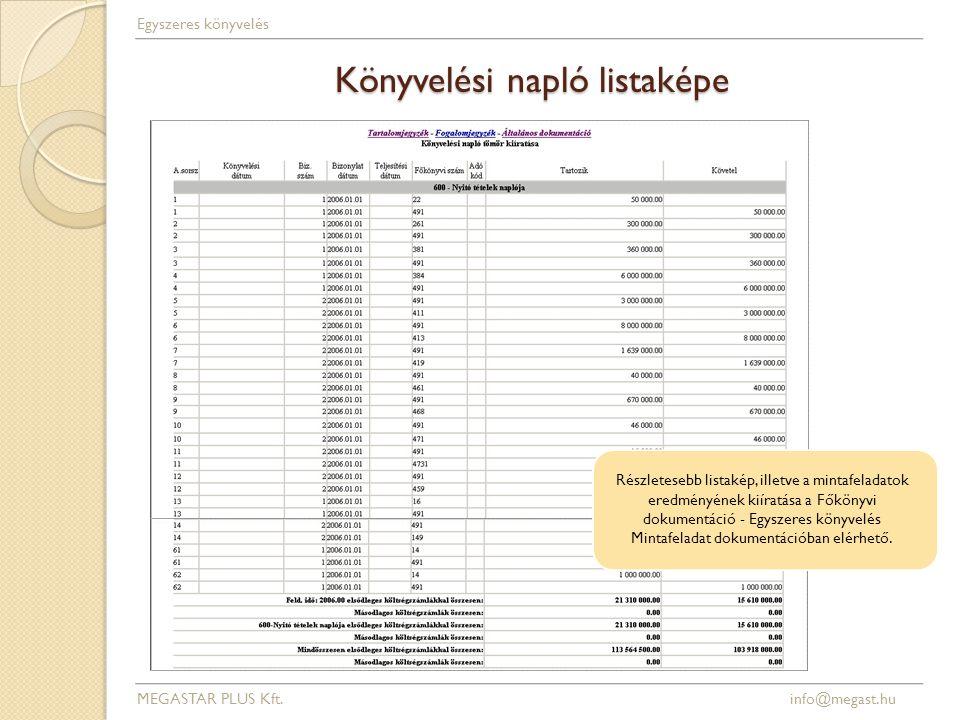 Könyvelési napló listaképe