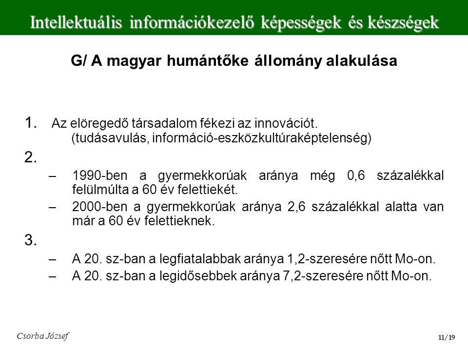 G/ A magyar humántőke állomány alakulása