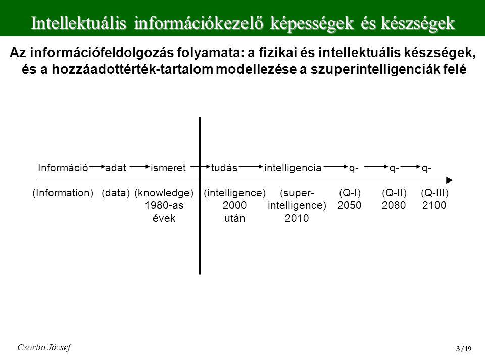 (super-intelligence)