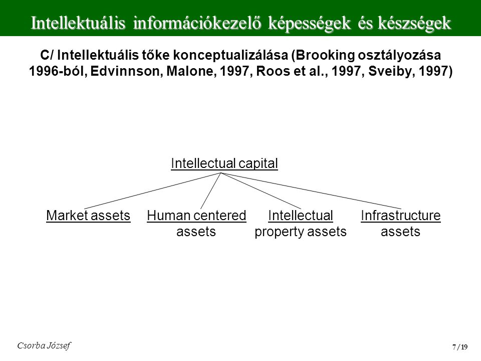 Infrastructure assets Human centered assets