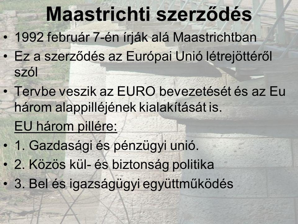 Maastrichti szerződés