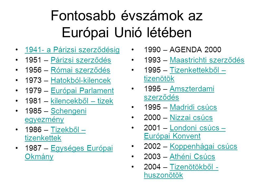 Fontosabb évszámok az Európai Unió létében