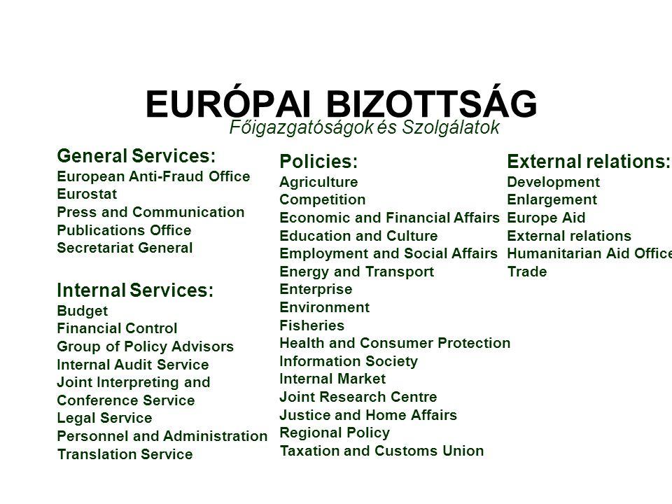 Főigazgatóságok és Szolgálatok