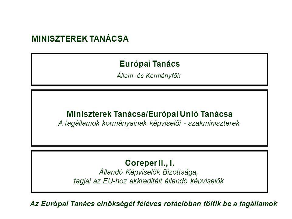 Miniszterek Tanácsa/Európai Unió Tanácsa