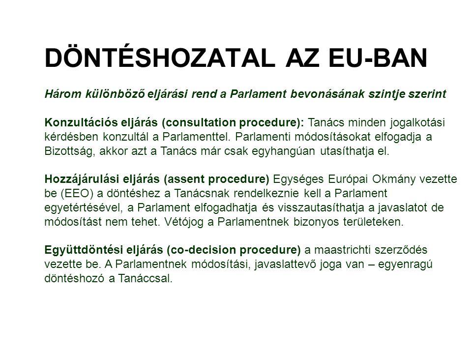 DÖNTÉSHOZATAL AZ EU-BAN