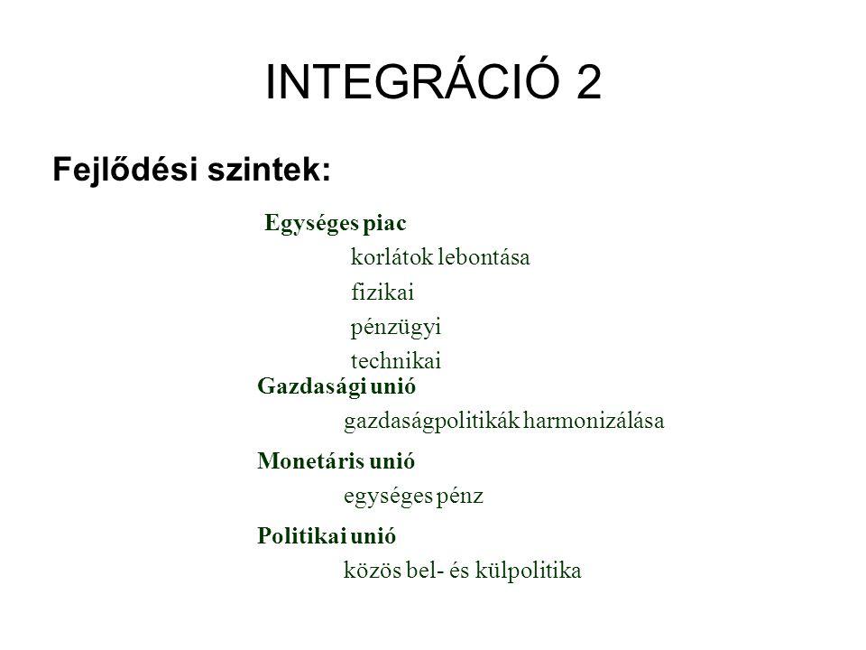 INTEGRÁCIÓ 2 Fejlődési szintek: Egységes piac korlátok lebontása