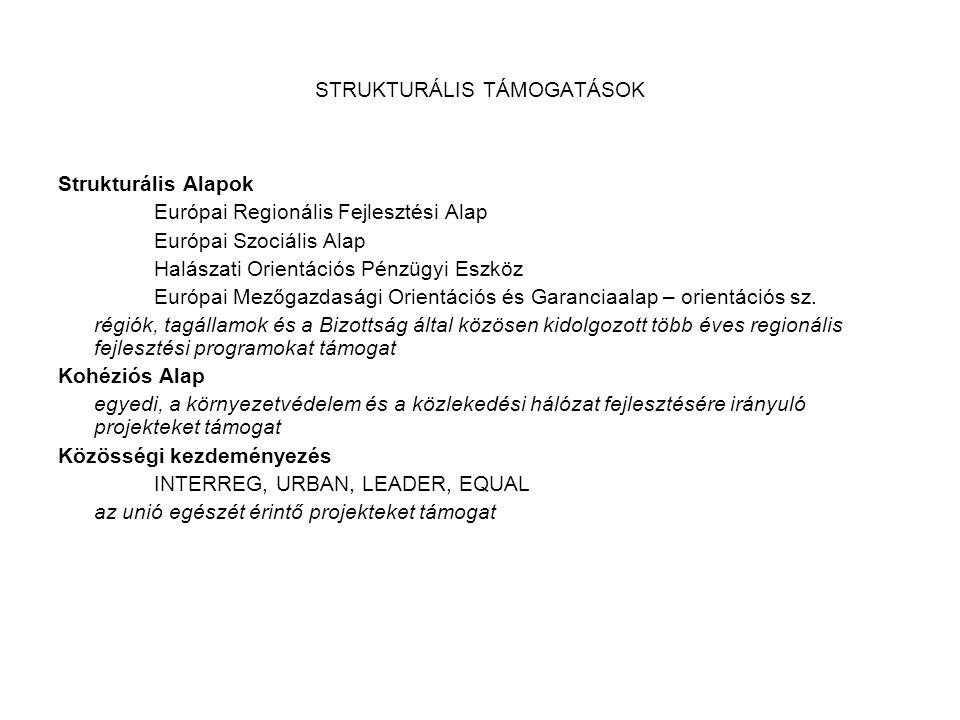 STRUKTURÁLIS TÁMOGATÁSOK