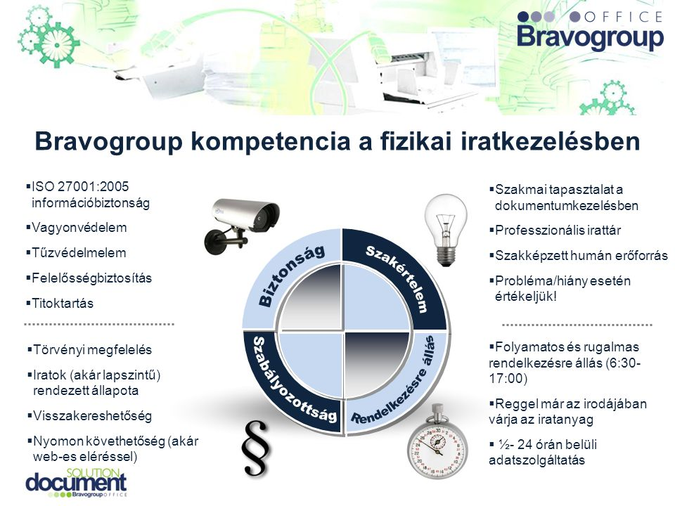 Bravogroup kompetencia a fizikai iratkezelésben