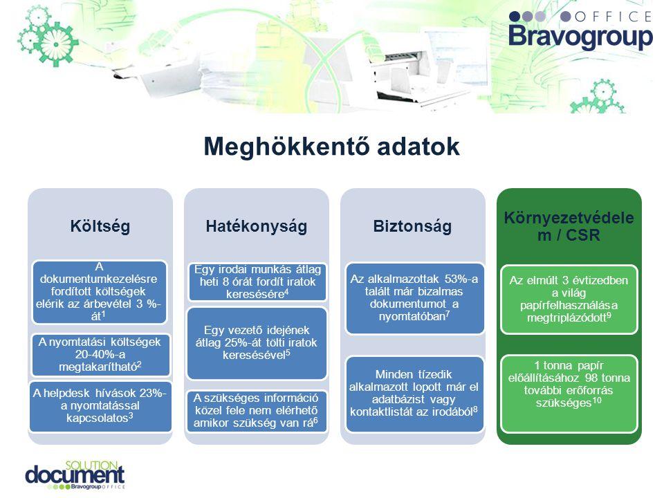 Környezetvédelem / CSR