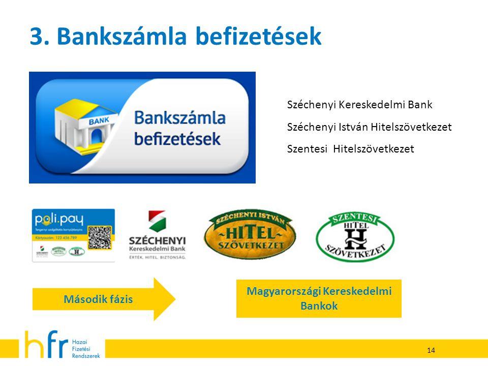 3. Bankszámla befizetések