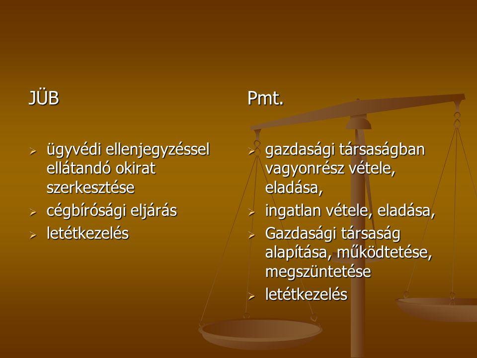 JÜB Pmt. ügyvédi ellenjegyzéssel ellátandó okirat szerkesztése