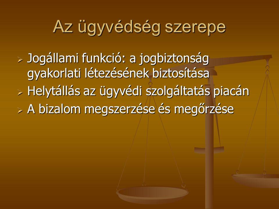 Az ügyvédség szerepe Jogállami funkció: a jogbiztonság gyakorlati létezésének biztosítása. Helytállás az ügyvédi szolgáltatás piacán.