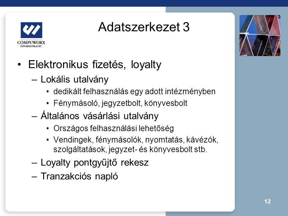 Adatszerkezet 3 Elektronikus fizetés, loyalty Lokális utalvány