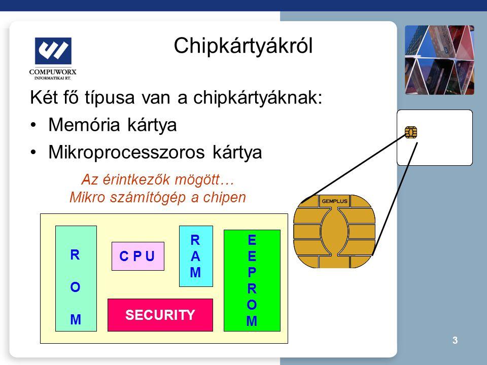 Az érintkezők mögött… Mikro számítógép a chipen