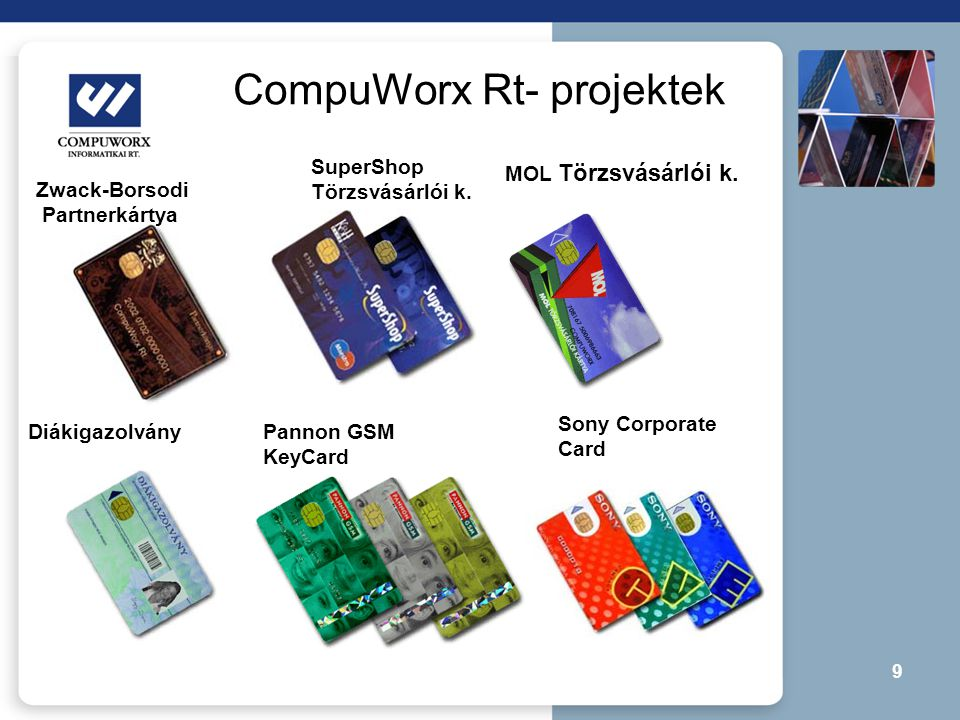 CompuWorx Rt- projektek